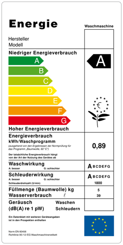 250px-Energielabel_de.png